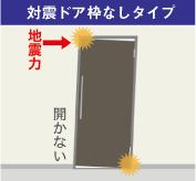 対震ドア枠なしタイプ