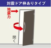 対震ドア枠ありタイプ