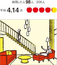 おすすめ間取り10位のリビング階段