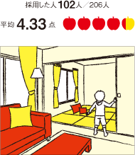 おすすめ間取り2位のリビング隣接和室・畳