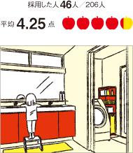 おすすめ間取り7位の独立洗面室・コーナー