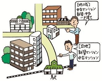 新築VS中古 住宅の特徴はどう違う?