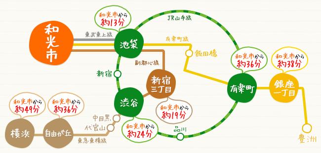 和光市周辺の路線図