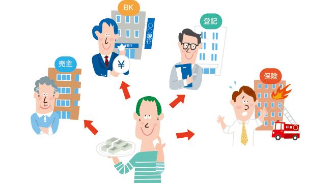 家を買うときの費用はどの程度かかる?