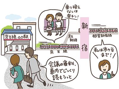 二人暮らしになると自分の都合だけで家選びをできないので乗り換えなどが増え、通勤時間が増える傾向にある