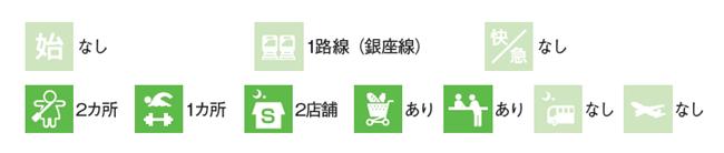 田原町駅のデータ