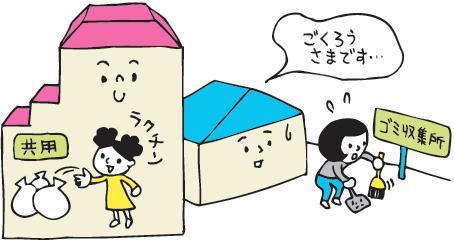 マンション管理は有料、一戸建ては自己管理