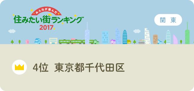 4位 東京都千代田区