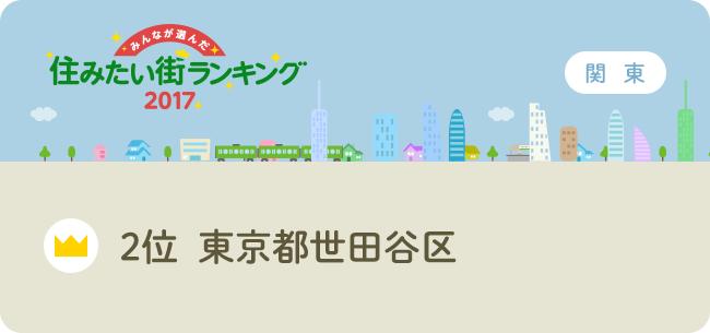 2位東京都世田谷区