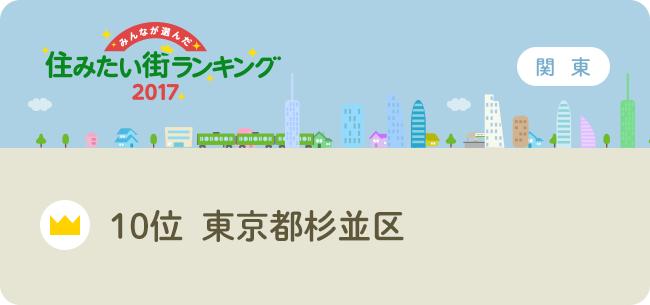 10位 東京都杉並区