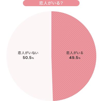koibito-sugoshikata2017_sub02