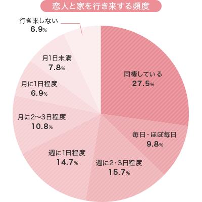 koibito-sugoshikata2017_sub03