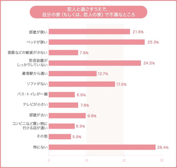 koibito-sugoshikata2017_sub06