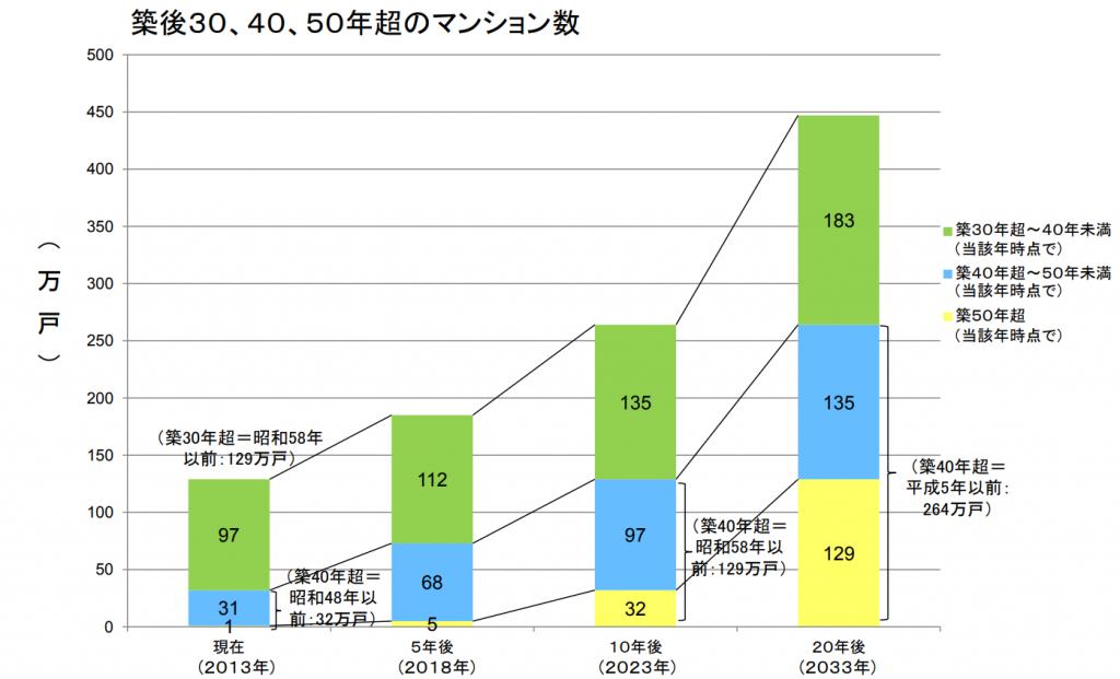 %e8%80%90%e7%94%a8%e5%b9%b4%e6%95%b0