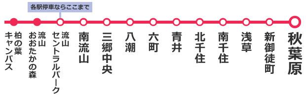 秋葉原・日暮里・大手町駅から30...