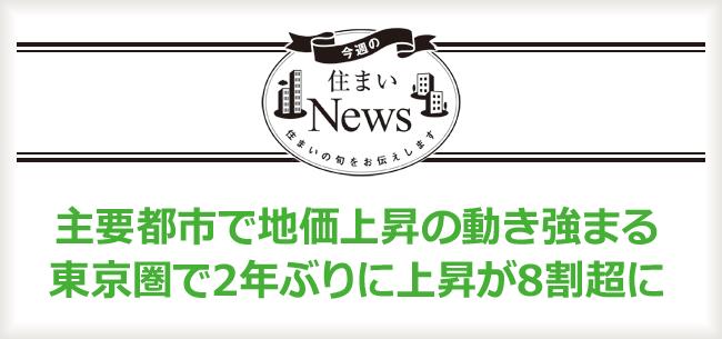 主要都市で地価上昇の動き強まる 東京圏で2年ぶりに上昇が8割超に