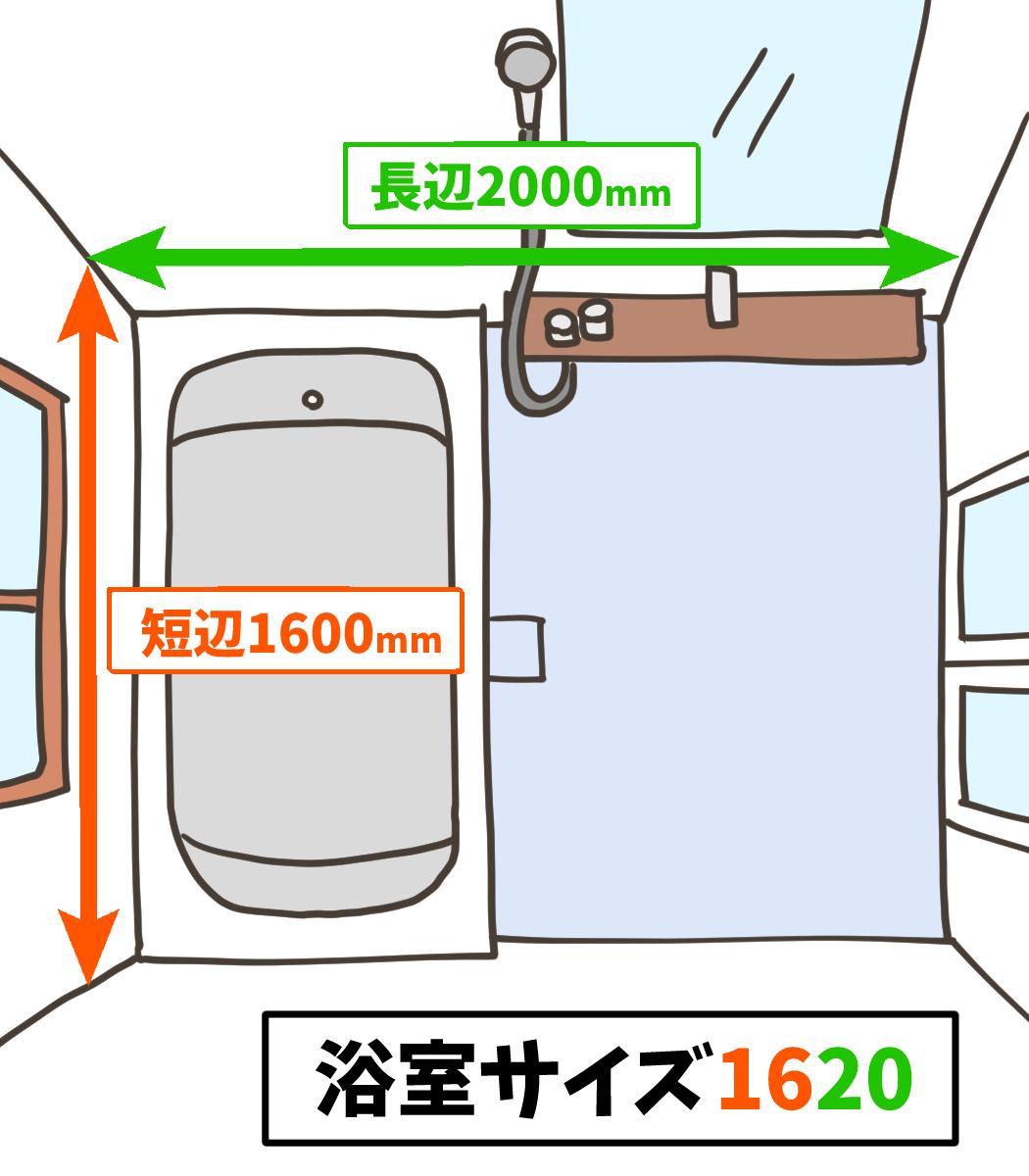 サイズ ユニット バス