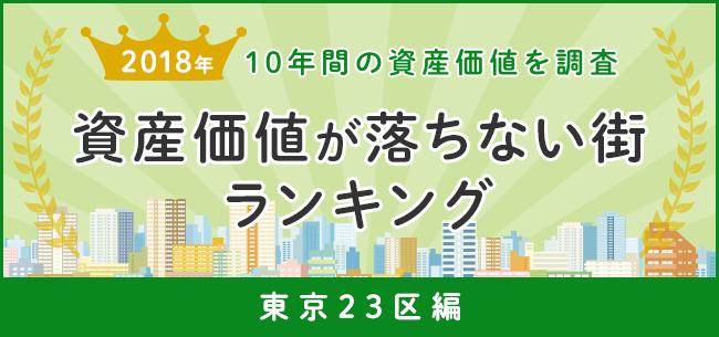 資産価値が落ちない街ランキング2018 10年間の資産価値を調査~東京23区編