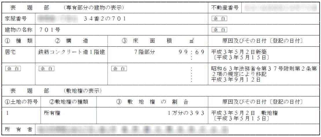 登記 簿 情報 提供 サービス