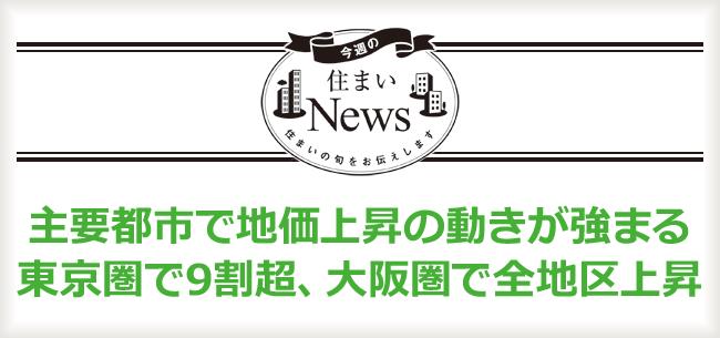 主要都市で地価上昇の動きが強まる 東京圏で9割超、大阪圏で全地区上昇
