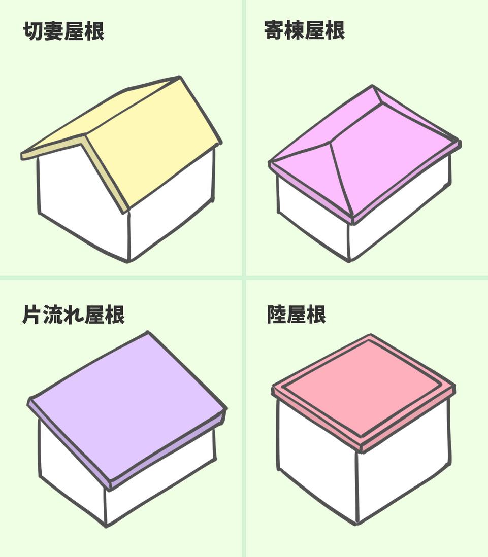 屋根の種類を徹底比較屋根材や形状別の特徴を解説 住まいのお役立ち記事