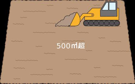 切土、盛土で生じる崖の高さに関係なく、宅地造成面積が500平米を超える工事