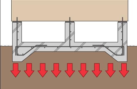 ベタ基礎の構造
