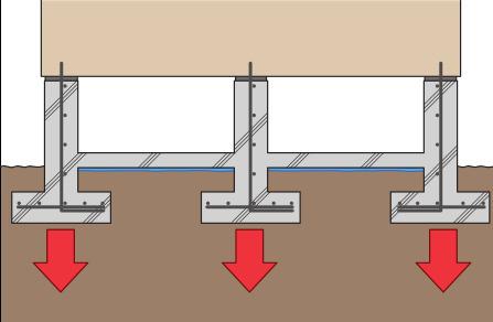 布基礎の構造