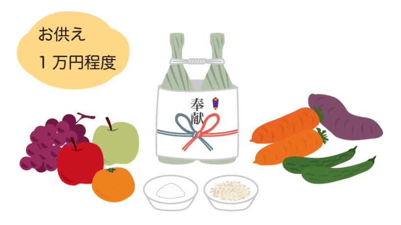 お酒、野菜、果物といったお供えは1万円程度