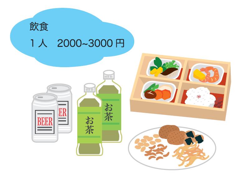お弁当、お茶、ビール、おつまみといった飲食費は1人2000~3000円程度