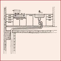 仕上床の下に排水管