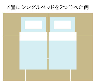 6畳にシングルベッドを2つ並べた例
