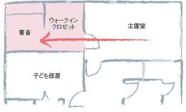 間取り失敗例:収納スペースの広さや位置1