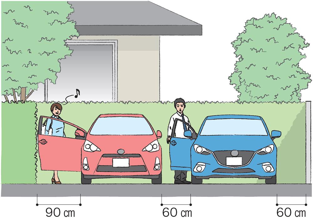 車と車の間隔の違いによる乗降しやすさのイメージ
