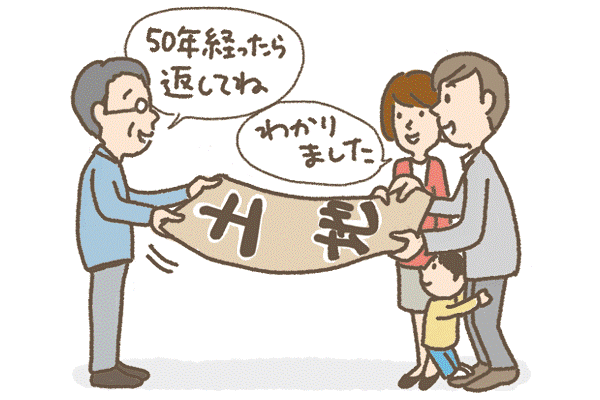 「改正借地借家法」により、契約期間が明確になった