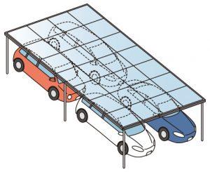 縦列と並列で車4台置けるカーポートイラスト