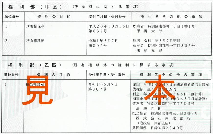 法務局 登記 事項 証明 書