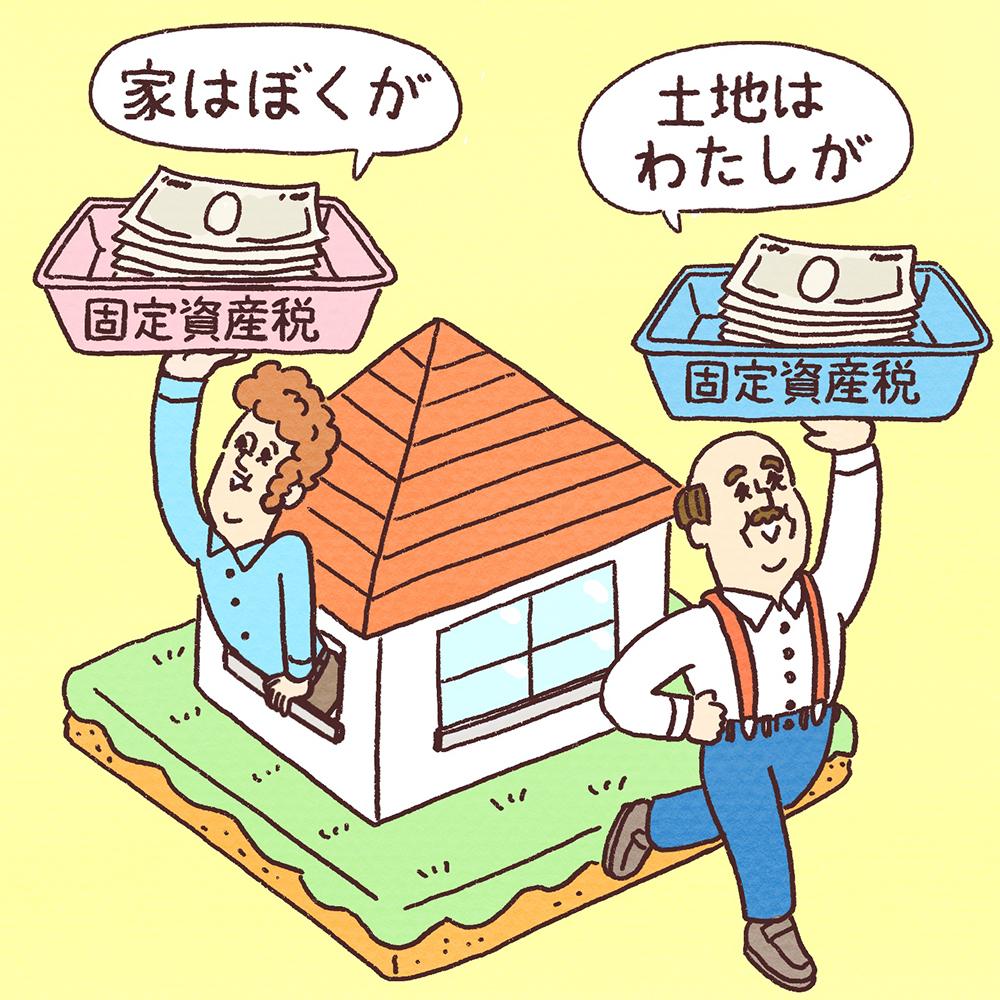 借地権付き建物は、土地が借り物なので、土地に対する税金は地主が支払います