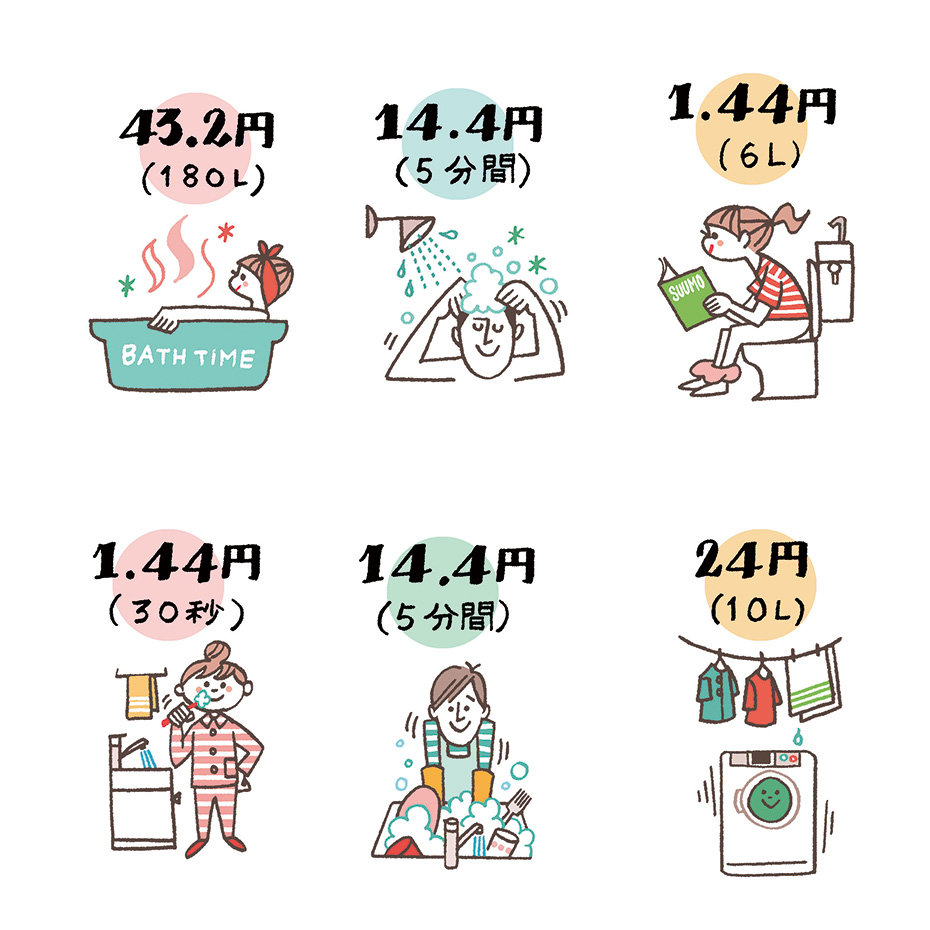 生活シーンごとの水道料金イラスト