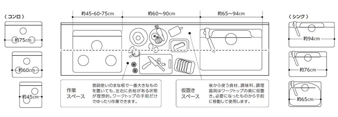 システムキッチン標準サイズ
