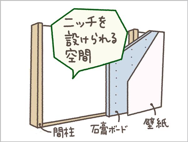 間柱のある壁の構造イメージ