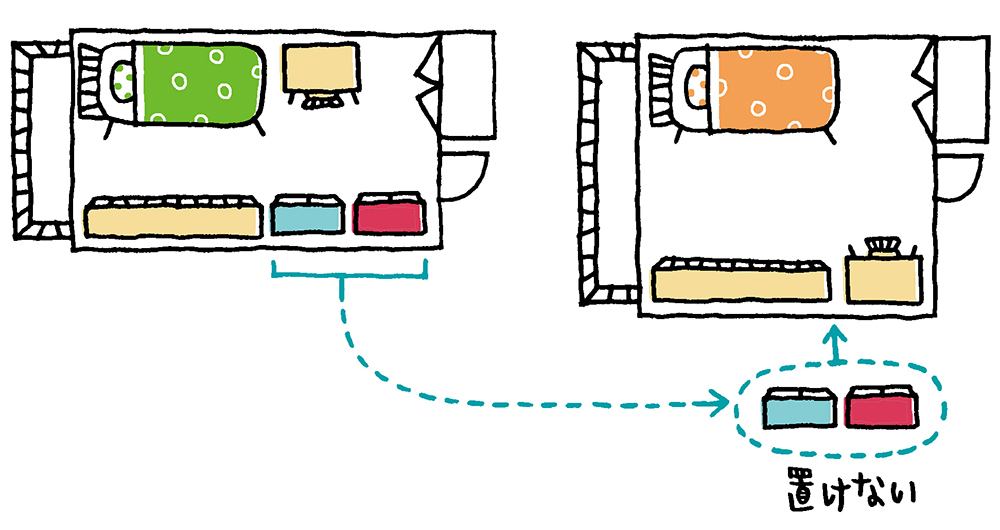 細長い部屋・四角い部屋に家具を置いたイメージ