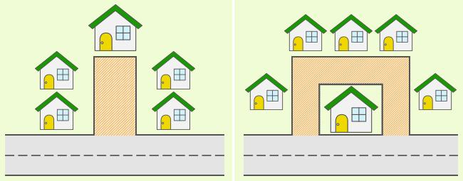左:行き止まり私道、右:コの字型私道の例イラスト
