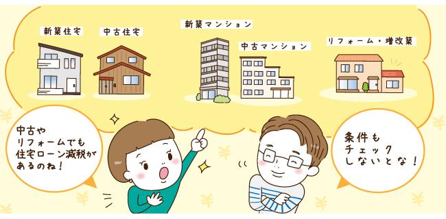 住宅ローン減税について会話する夫婦のイラスト