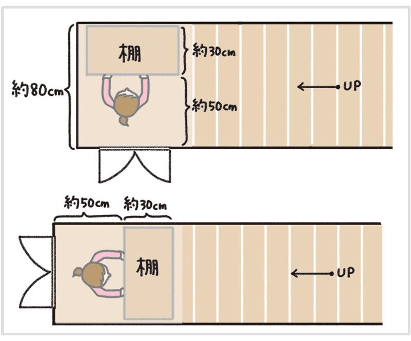 階段下収納の2つのプランのイメージ