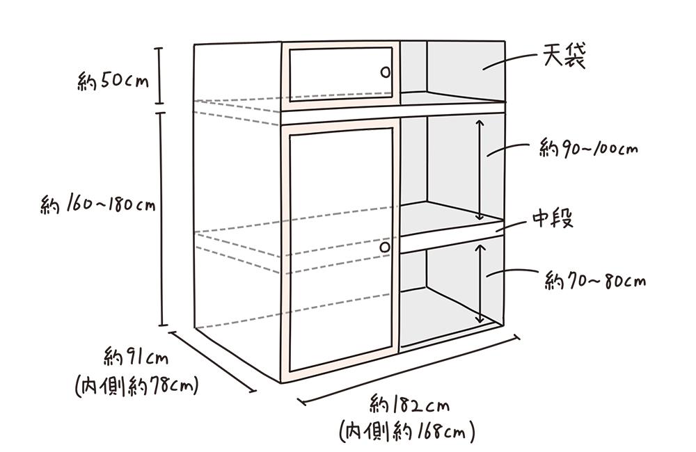 押入れの一般的なサイズを表記したイラスト