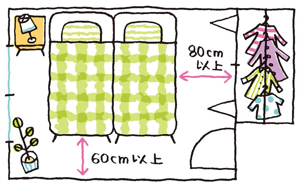 6畳の寝室にシングルベッドを2台置いたケースのイラスト