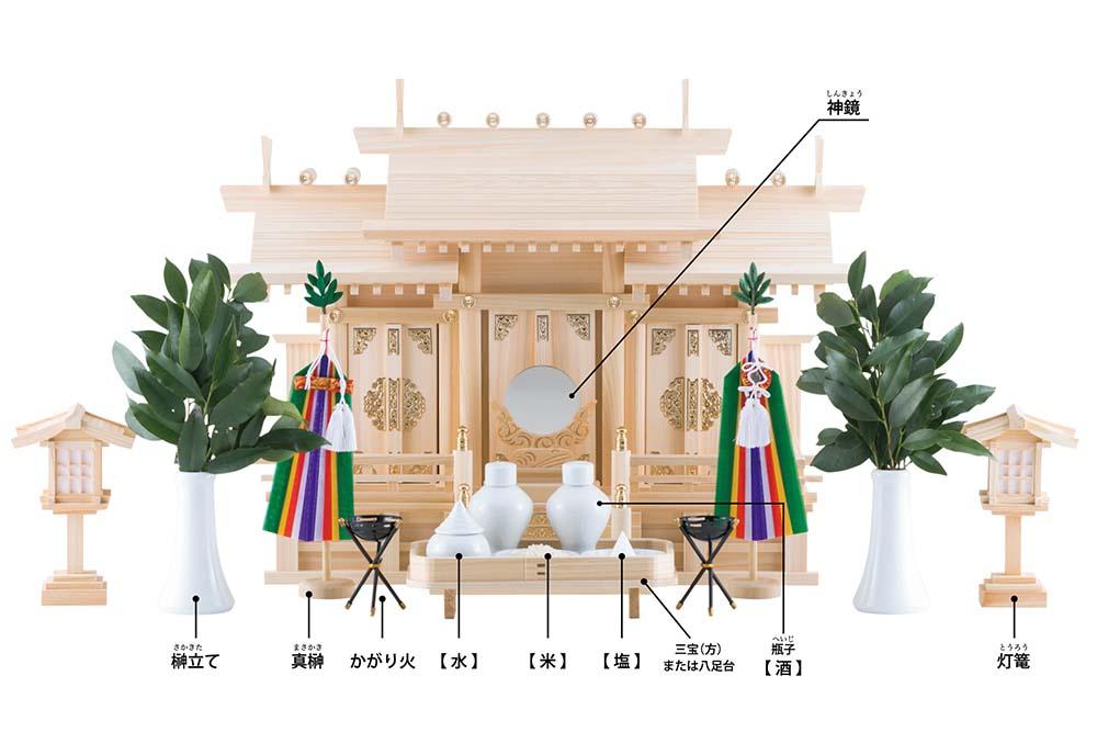 神棚の神具とお供え物の配置図