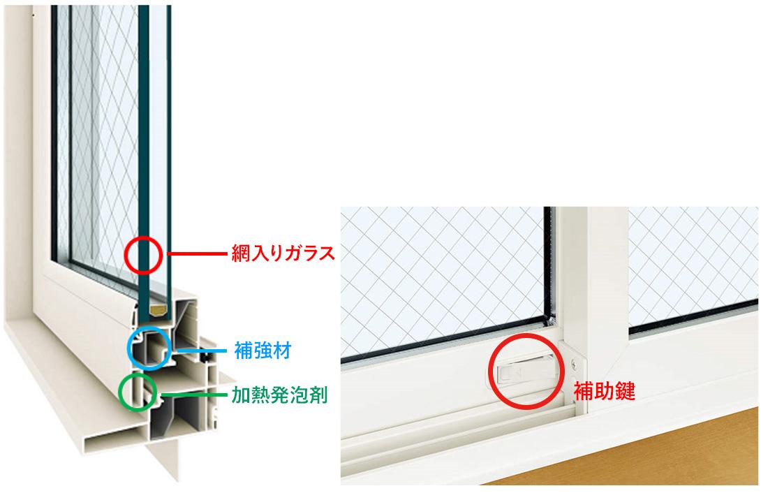 防火窓の一例