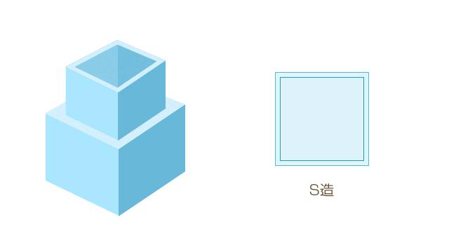 鉄骨コンクリート造(S造)のイメージ